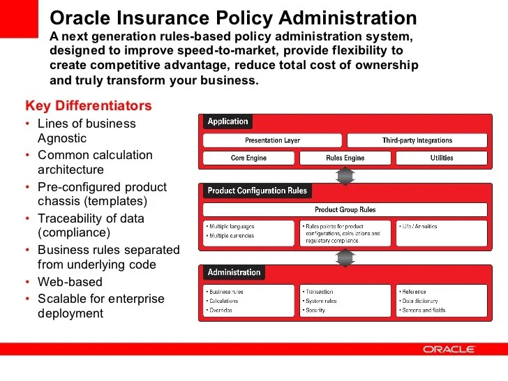 Oracle Insurance A Clear Vision for the Industry