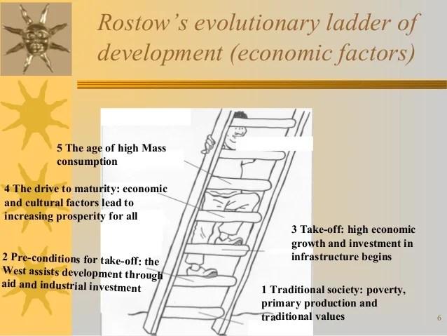 1 Modernization Theory Of Development