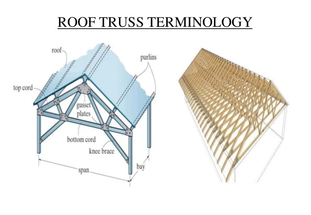 Roof Truss Framing Terminology | Framess.co
