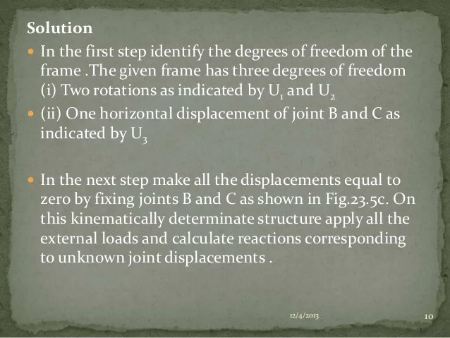 Force Method Indeterminate Frame Horizontal And Vertical Reaction