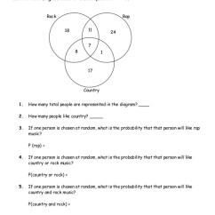 Venn Diagram Word Problems With Answers 1941 Ford 9n Wiring Diagrams Advandced Math Problem Solution