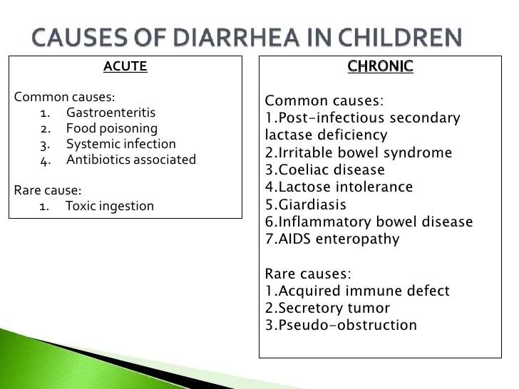 10 ac diarrhoea vomiting  rec abd pain