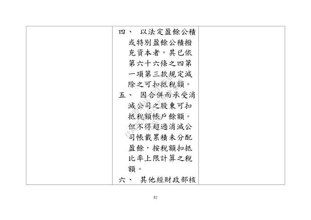 20171012財政部:「所得稅法」部分條文修正草案