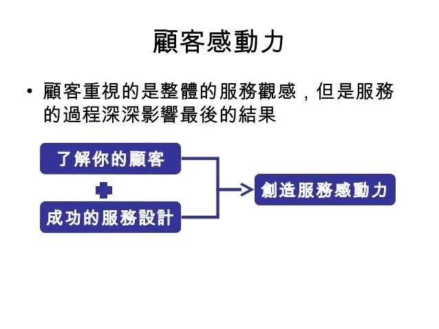 102.07.24 如何提供優質服務-瑛誼國際有限公司-詹翔霖教授
