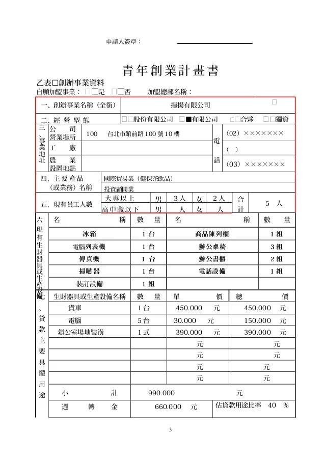 102 青年創業貸款計畫書 服務業創業計畫書範例-詹翔霖教授
