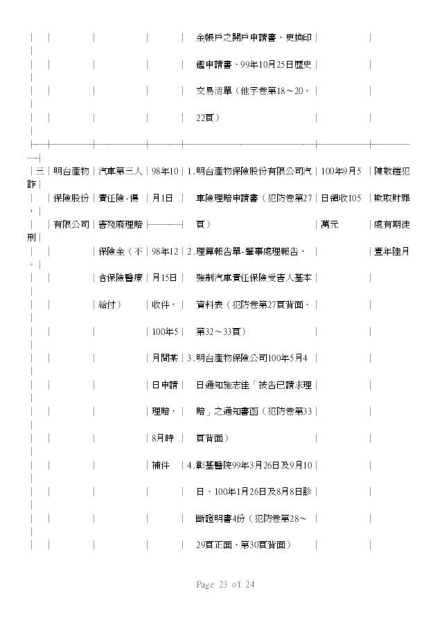 陳敬鎧案判決書102 135 (49_k)_1030730_刑事判決