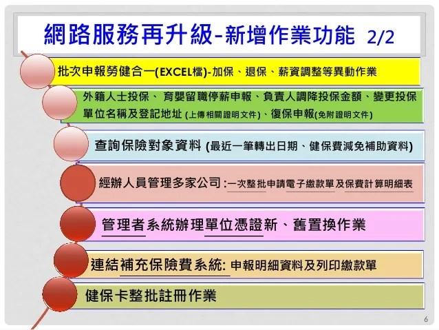 多憑證網路承保作業系統-10603版