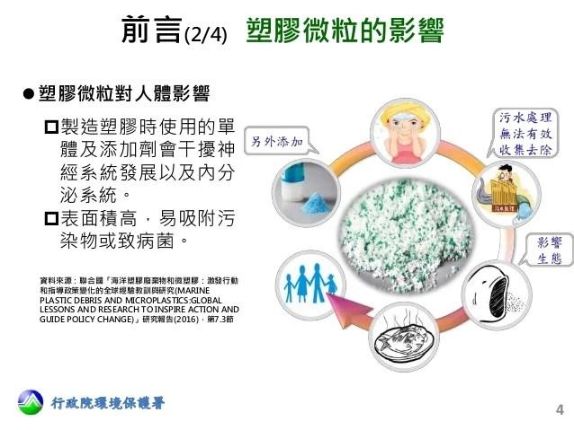 107年開始不得製造輸入含塑膠微粒產品 維護海洋環境