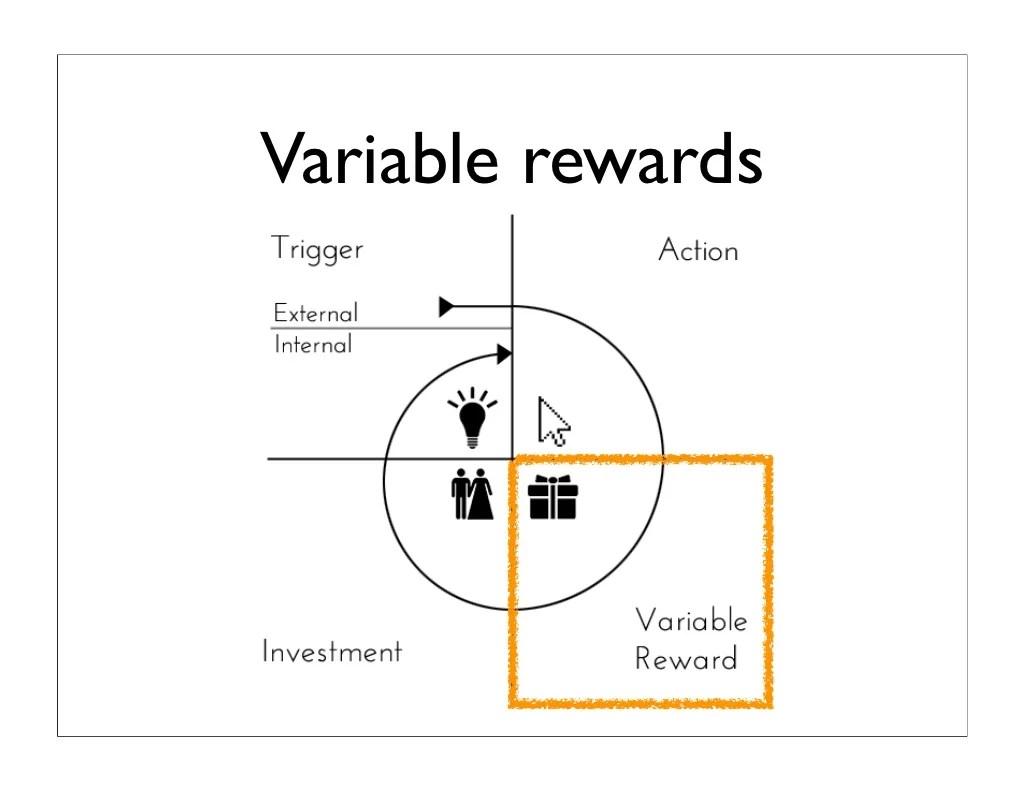 We crave predictability• Variable rewards