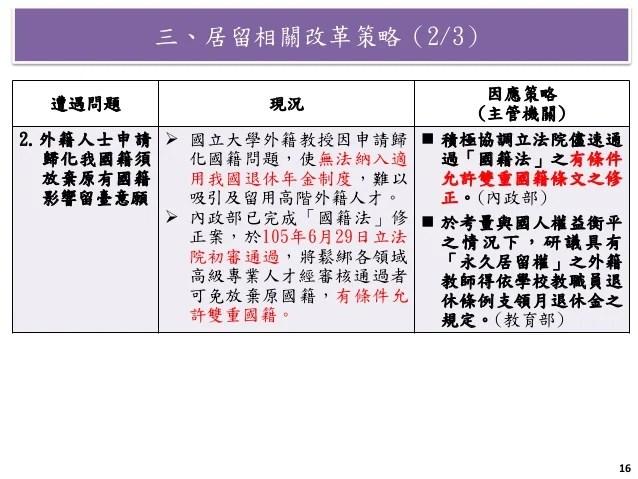 行政院簡報 國發會簡報(0902)