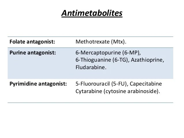 Anticancer drugs 3 antimetabolites