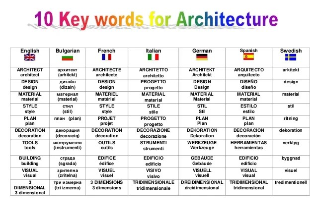 10 Key Words For Architecture 1 638 ?cb=1402154060