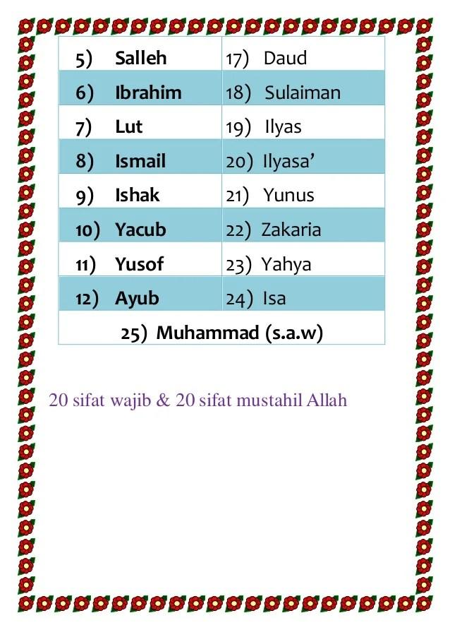 Jumlah Malaikat Yang Wajib Diketahui : jumlah, malaikat, wajib, diketahui, Malaikat, Wajib