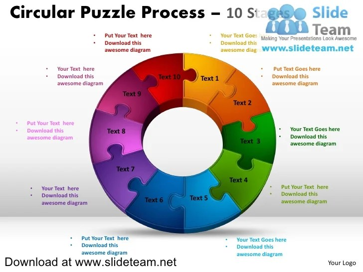 Circular puzzle process  stages put also pieces pie chart with hole in center power rh slideshare