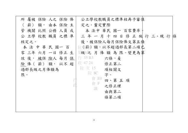 行政院人事行政總處:「公教人員保險法」修正草案1