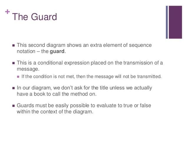 SAD11  Sequence Diagrams