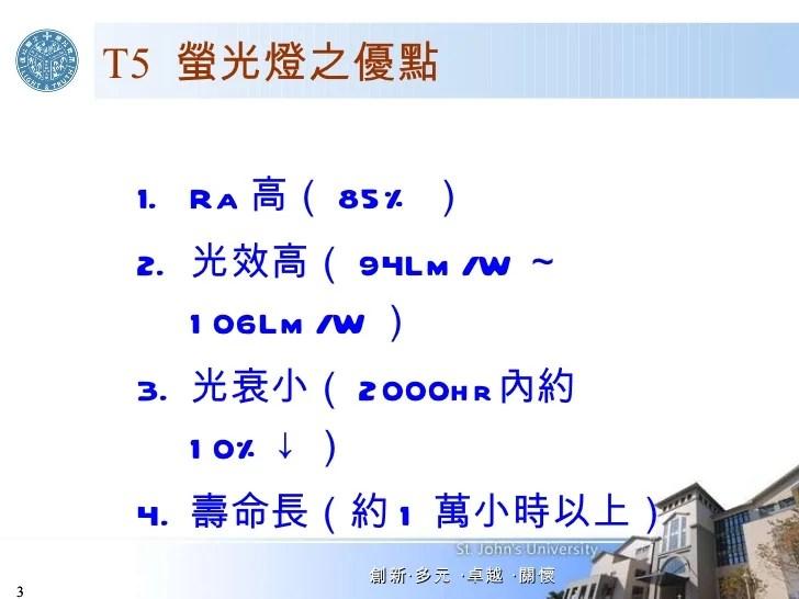 11.調光式t5螢光燈電子安定器之研究 林甲森