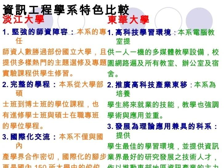 第1組 淡江大學vs東華大學