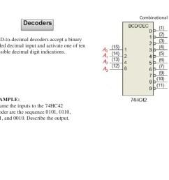 logic diagram of bcd to decimal decoder [ 1024 x 792 Pixel ]