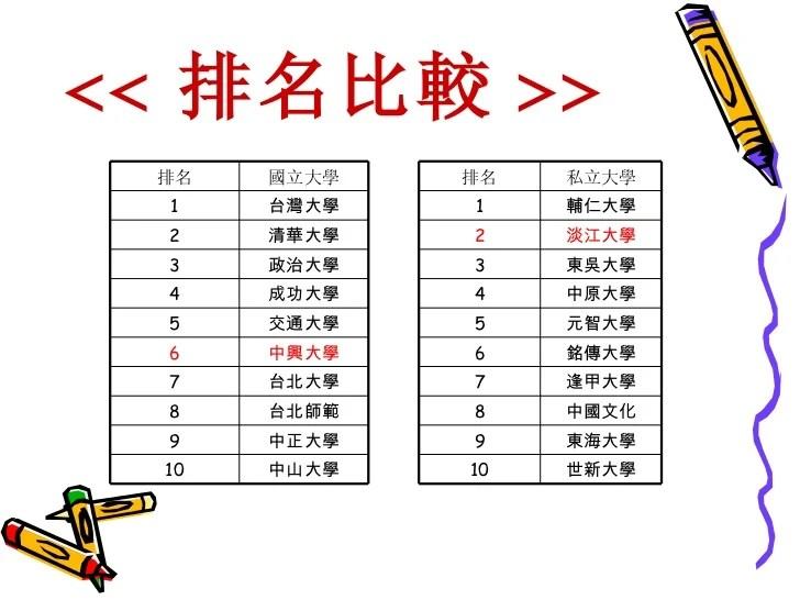 臺灣法律系大學排名|排名|法律- 臺灣法律系大學排名|排名|法律 - 快熱資訊 - 走進時代