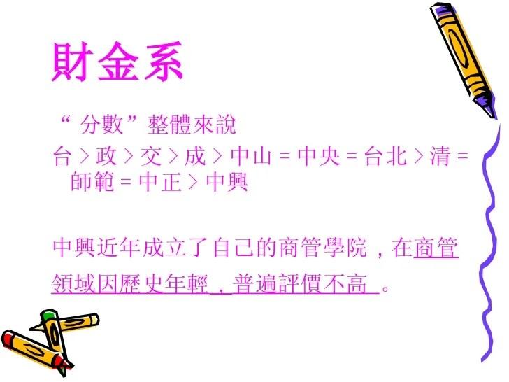 第3組 淡江大學vs中興大學