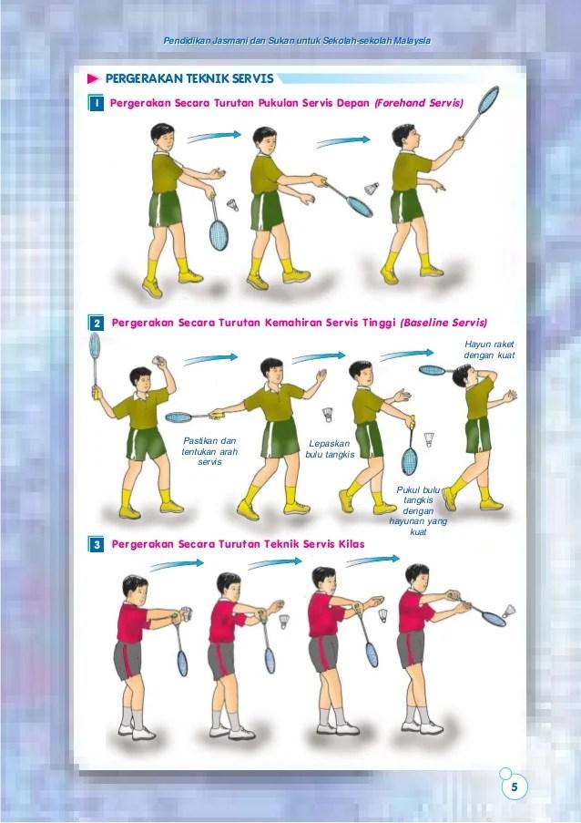 Permainan Batminton : permainan, batminton, 113061116, Modul-permainan-badminton