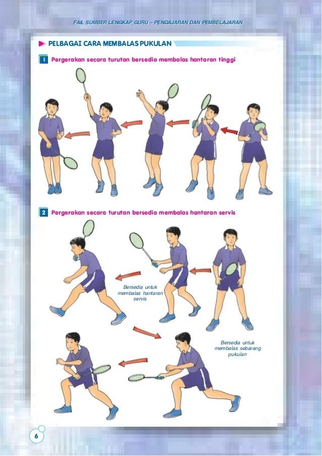 Permainan Batminton : permainan, batminton, Ločitev, Analitik, Badminton, Servis, Socialmediathon.org
