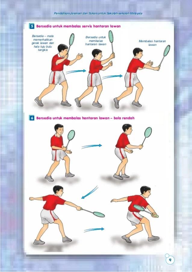 Teknik Servis Badminton : teknik, servis, badminton, Latihan, Kemahiran, Dalam, Badminton, Cute766