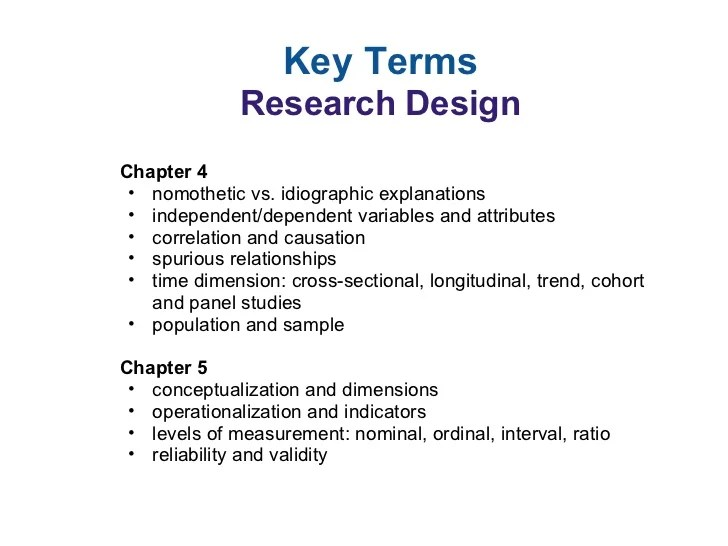 Intro Research Methods Key Terms