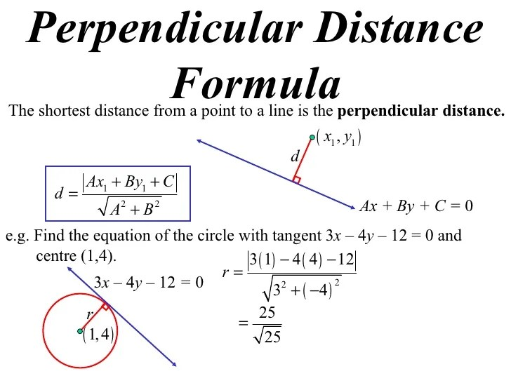Finding Point Slope Form