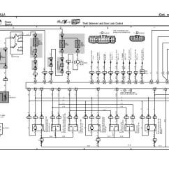 1992 Toyota Corolla Wiring Diagram 92 S10 Radio Central Locking C 12925439 Coralla 1996 Overall Electrical Schematic Remote Control