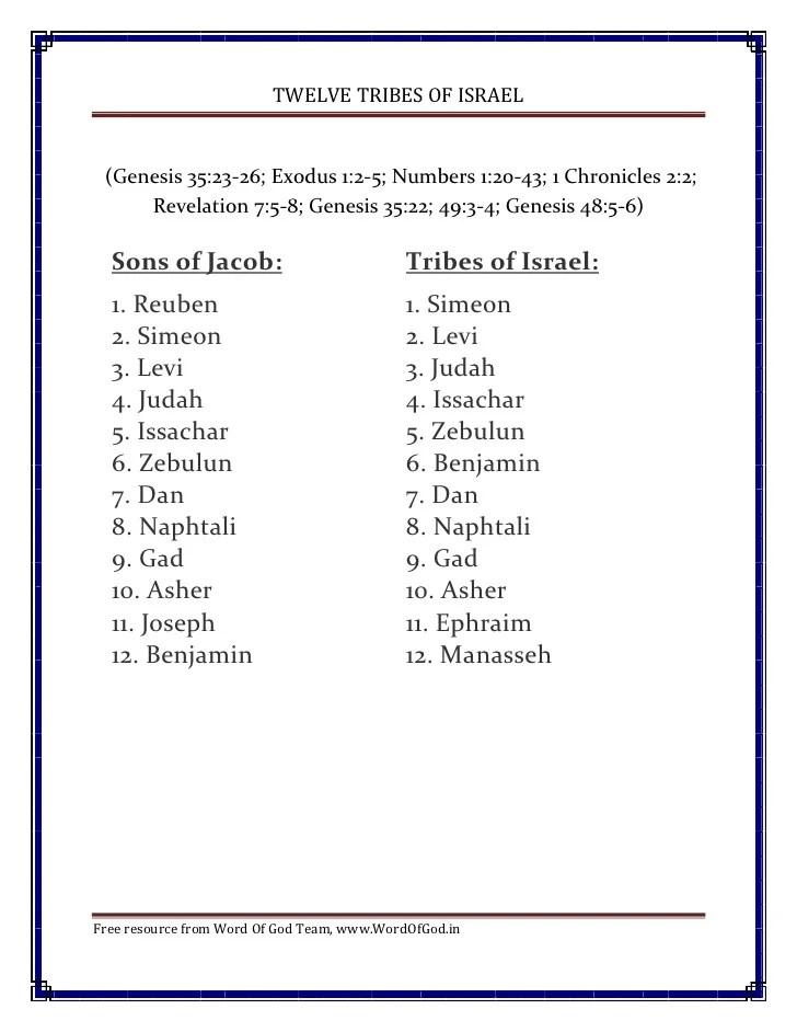 12 Tribes Israel Genealogy