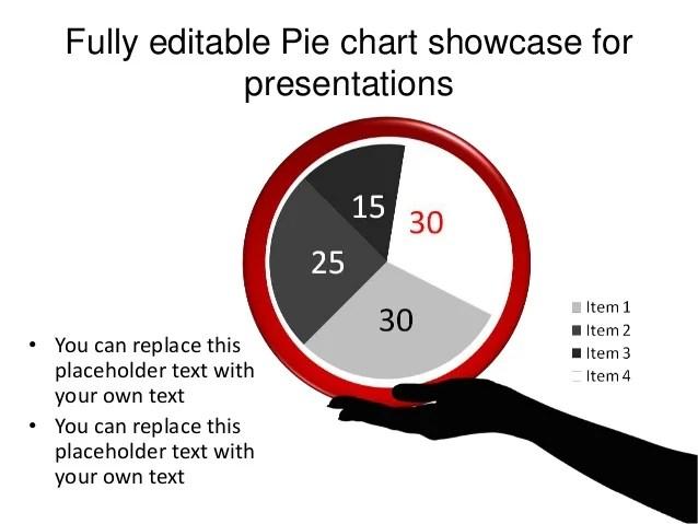 also visual pie charts for presentations rh slideshare