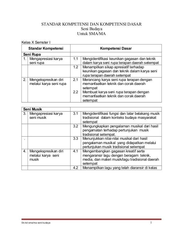 Rpp Seni Budaya Smk Kurikulum 2013 Revisi 2017 : budaya, kurikulum, revisi, SK-KD, Budaya, SMA-MA