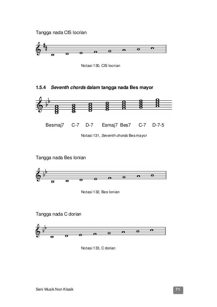 Tangga Nada D Minor : tangga, minor, SMK-MAK, Kelas10, Musik, Klasik