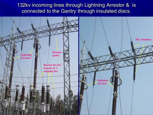 Line Between Each Of The Two Sub Stations The One Line Diagram
