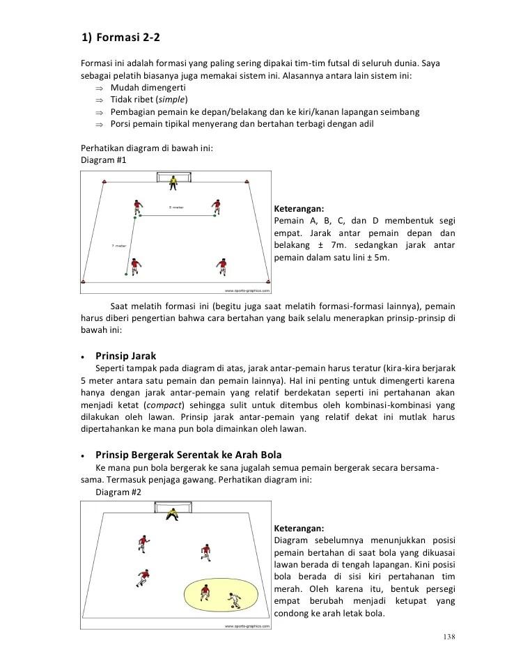 Formasi Futsal 5 Pemain : formasi, futsal, pemain, Sebutkan, Formasi, Sering, Digunakan, Dalam, Permainan, Sepak