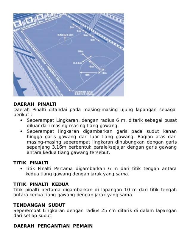 Jarak Titik Pinalti Adalah : jarak, titik, pinalti, adalah, 13700803, Peraturan-permainan-futsal-untuk-dicetak