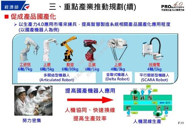 3473行政院院會簡報 經濟部 生產力4.0 製造業