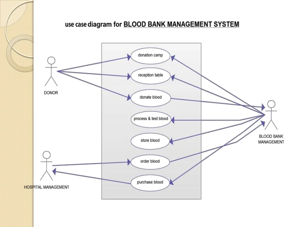 class diagram for payroll system how to wire car speakers amp blood bank management including uml diagrams