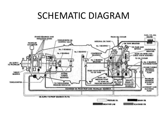 lubrication schematic diagram