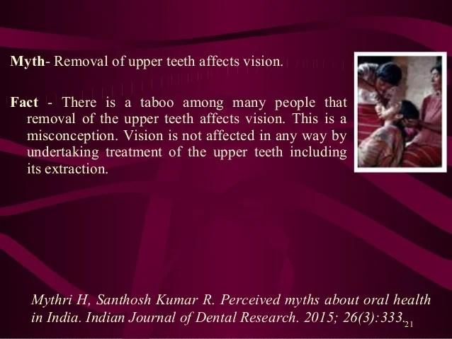 15 Dr Chaitanya Taboos In Dentistry