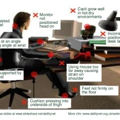 Office Chair Ergonomic Cushion Costco Dining Chairs Hr Update: Workstation Ergonomics For A Safer, More Effective Workpla…