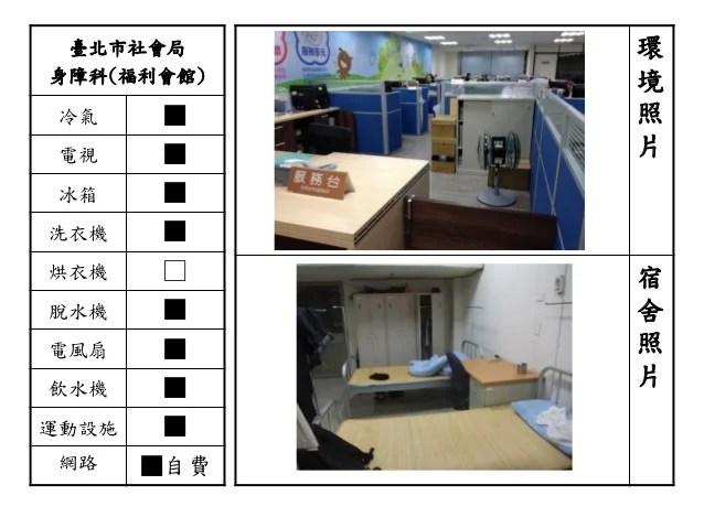 【155】社家署服勤單位(掛網)