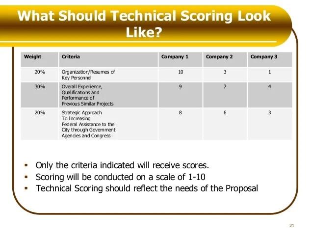 RFP Evaluation Training