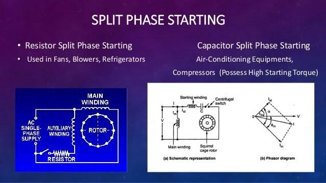 3 phase 4 pole induction motor wiring diagram ski doo snowmobile parts split definition - impremedia.net