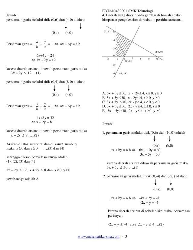 Soal Program Linear : program, linear, Lastzip