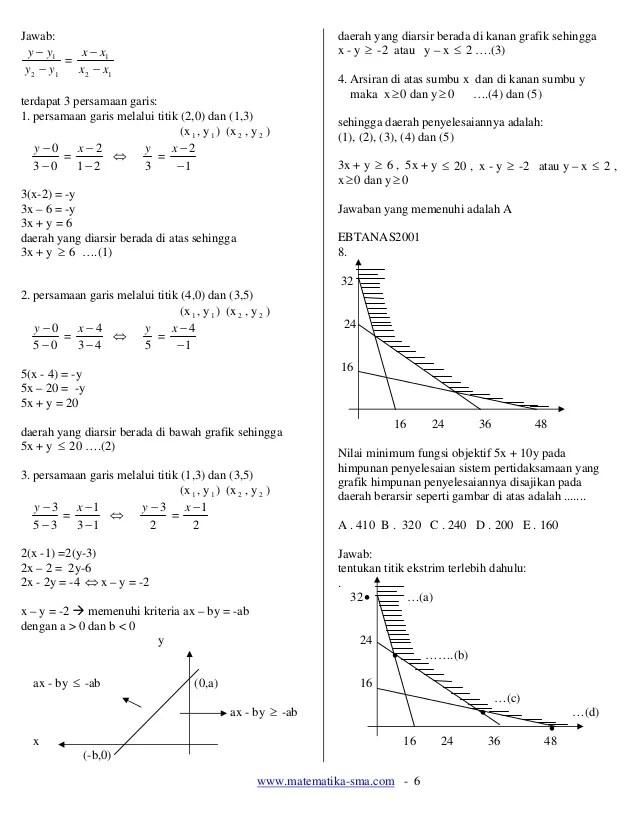 Kunci Jawaban Soal Latihan Program Linier Sma Kelas Xi : kunci, jawaban, latihan, program, linier, kelas, Program, Linear.