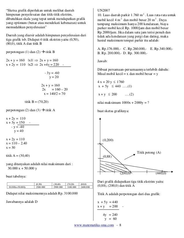 Kunci Jawaban Soal Latihan Program Linier Sma Kelas Xi : kunci, jawaban, latihan, program, linier, kelas, Jawaban, Program, Linear, IlmuSosial.id