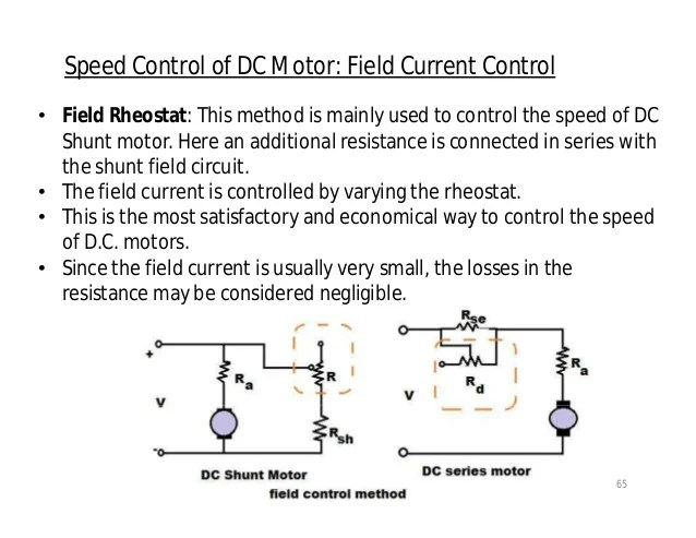 Theory of dc shunt motor newmotorspot sd control of dc shunt motor theory frame design reviews check sciox Gallery